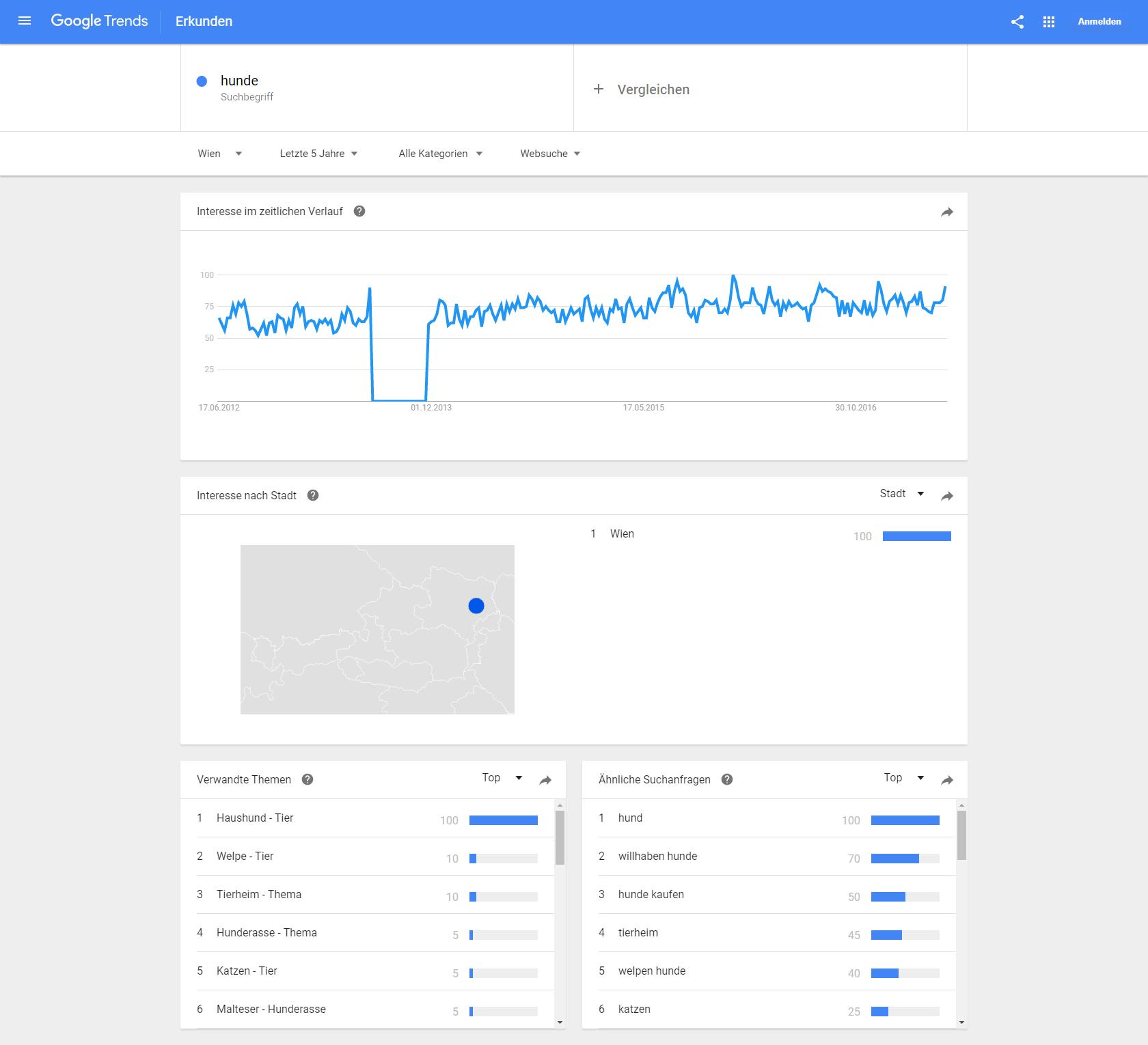 Charmant Suche Wird Mit Google Fortgesetzt Zeitgenössisch - Beispiel ...